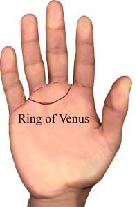 ring of venus